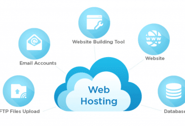 All You Want To Know About Web Hosting